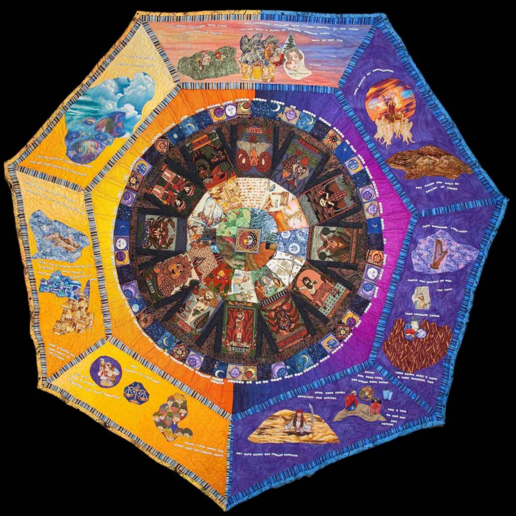 In the center are the sun and moon, and moving outward, months illustrated by constellations and holidays or Torah readings, weeks illustrated by the phases of the moon, day and night, and the days of the week. On the border are the minutes and hours of the day.